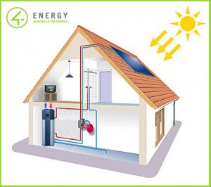 PDC e Fotovoltaico