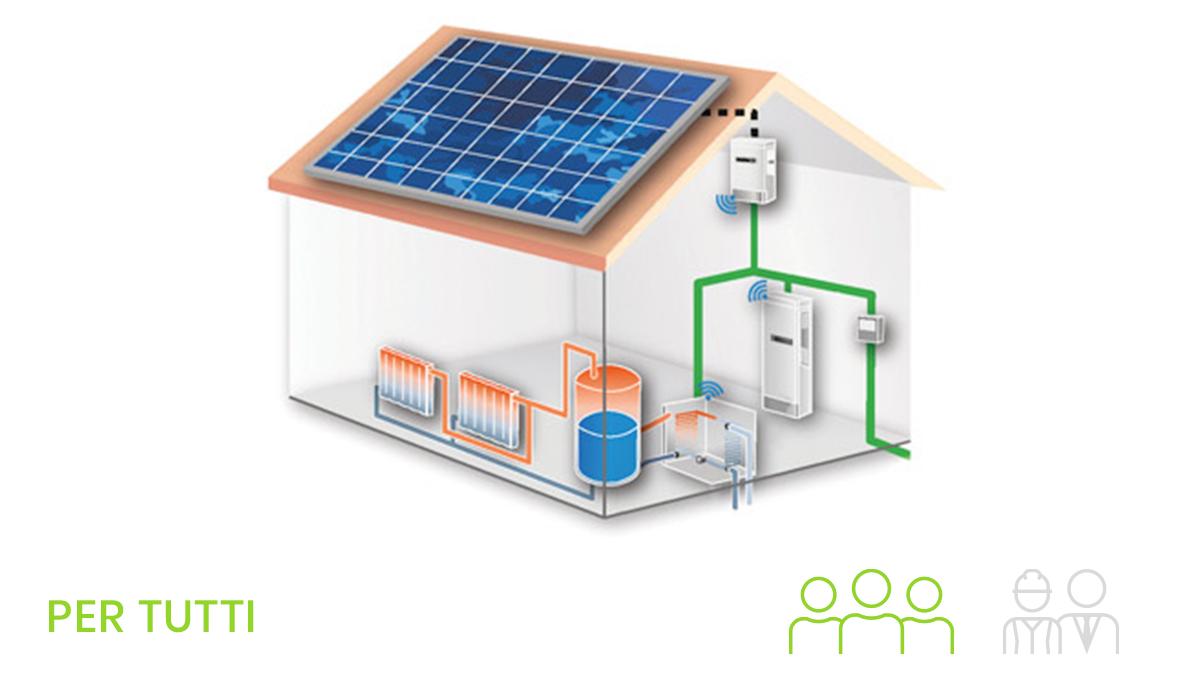 Tipo Di Riscaldamento Più Economico pompe di calore: una vera alternativa green, efficiente ed
