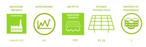 amianto fotovoltaico